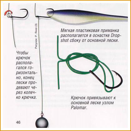 Конструкция дроп-шота