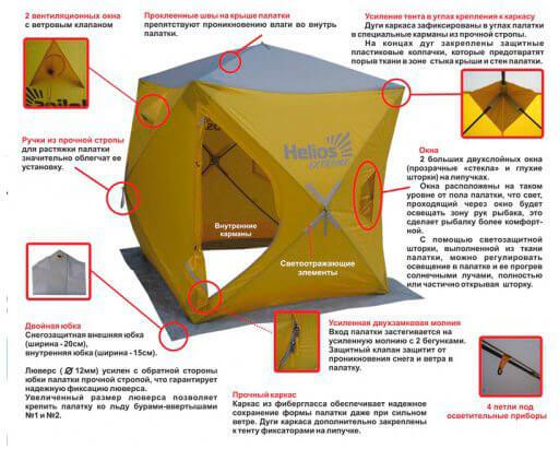 Конструкция зимней палатки куб Helios Extreme